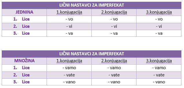 italijanskom jeziku